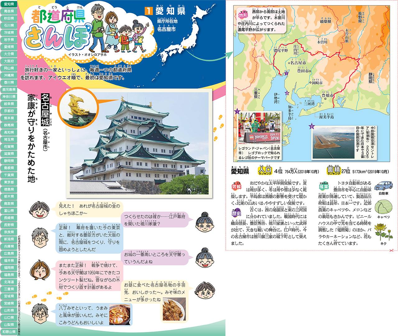人口 愛知 県
